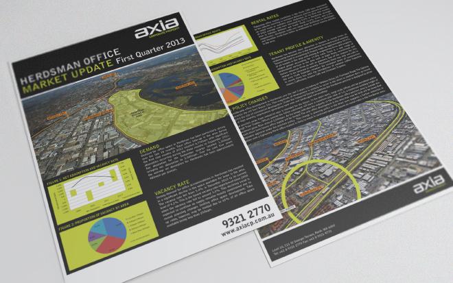 Axia-Perth-Property-Flyer-Design