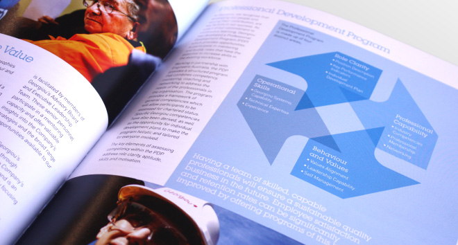 Georgiou-Print-Design-Annual-Report-Infographic